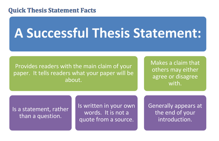 persuasive thesis statement examples